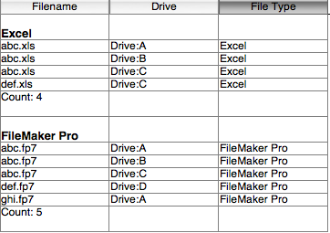 Tableview Sorted by File Type