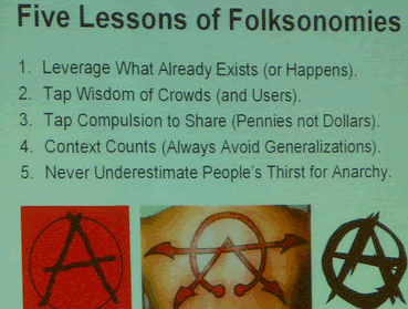 5_Folksonomy_Lessons.png